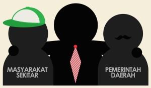 kegiatan CSR di Indonesia